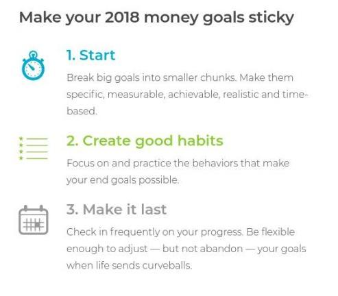 News parsons fcu 2018 money goals fandeluxe Images
